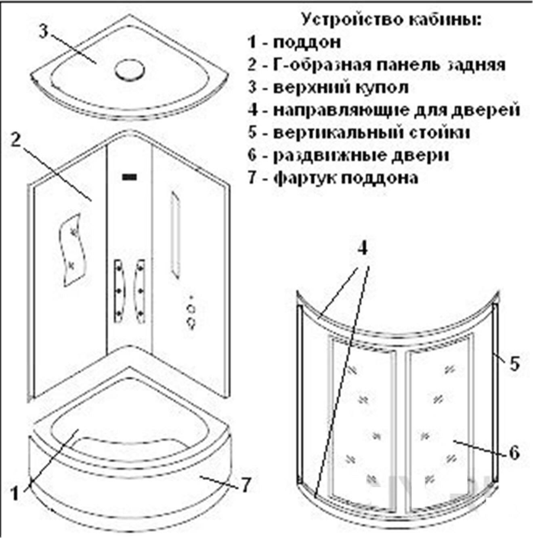 подробная инструкция по сборке душевой кабины ica e 1611g